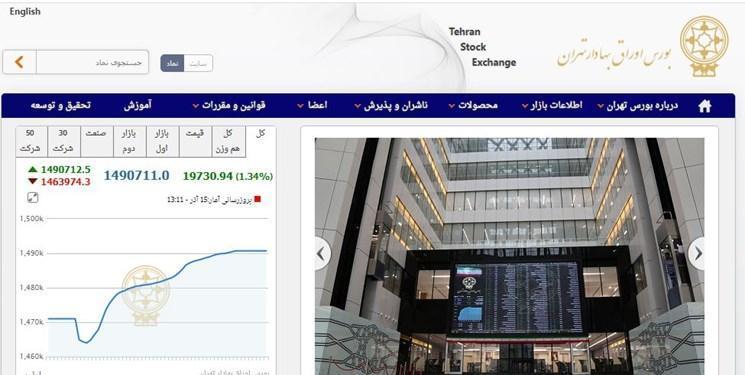 62 شرکت از ابتدای سال در بورس تهران پذیرفته شدند