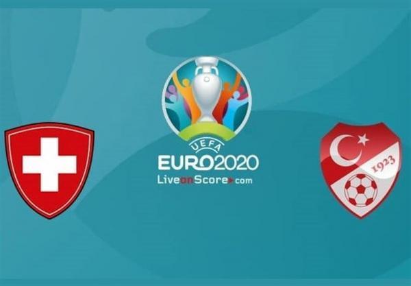 یورو 2020، معین شدن ترکیب سوئیس و ترکیه